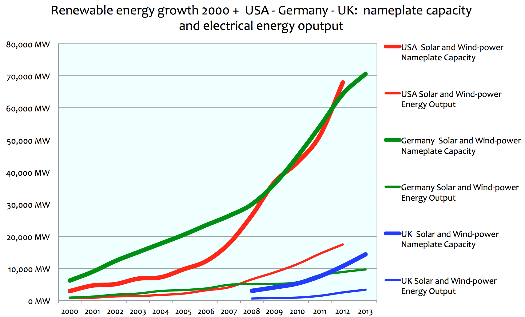 renewable energy solar and wind power capital costs and screen shot 2014 11 03 at 20 09 06