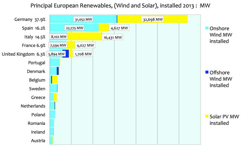 EU 15 mix MW 2015-01-21