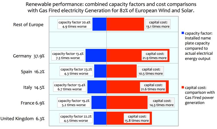 EU 5 cap-cost 2015-01-21